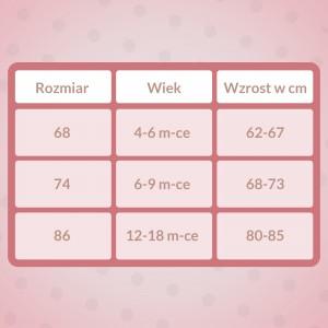 tabela rozmiarów body z personalizacją