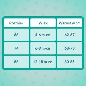 tabela rozmiarów body z nadrukiem na prezent